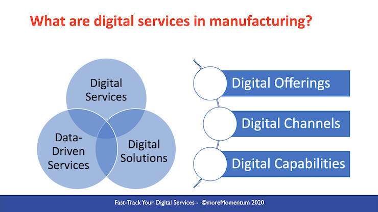 Aspects of Digital Services
