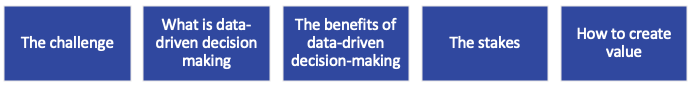 why-you-need-data-driven-decision-making-toc