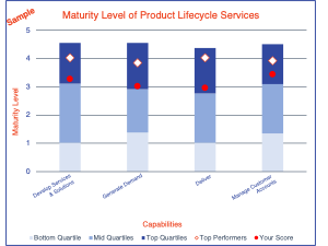 service-transformation-benchmark-compare-reference-group-350x343