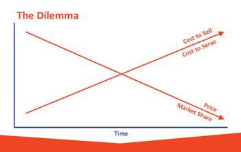 monetise-services-dilemma-620x390