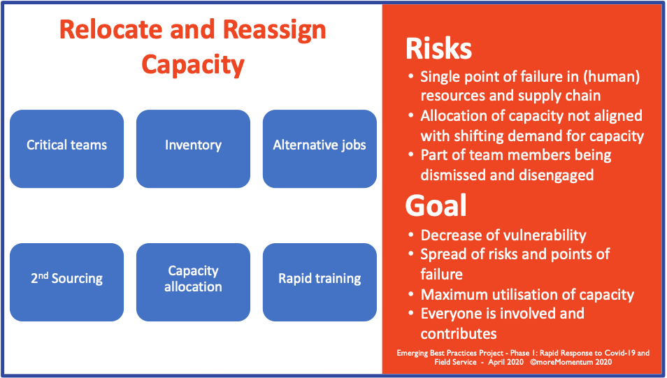 phase-1-rapid-response-covid-operations-relocate-reassign-capacity