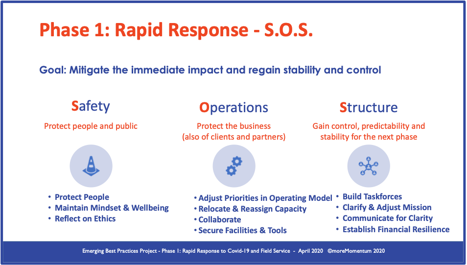phase-1-rapid-response-covid-overview