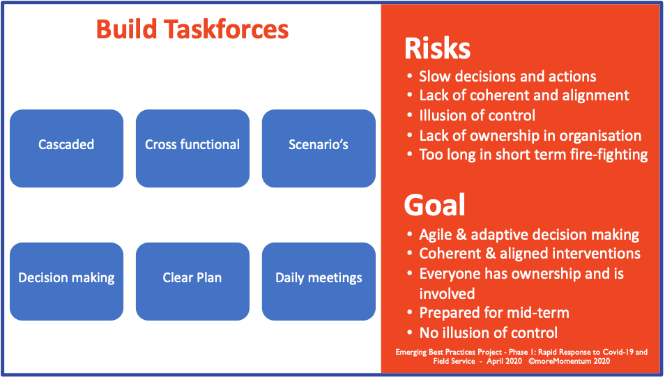 phase-1-rapid-response-covid-structure-build-taskforces
