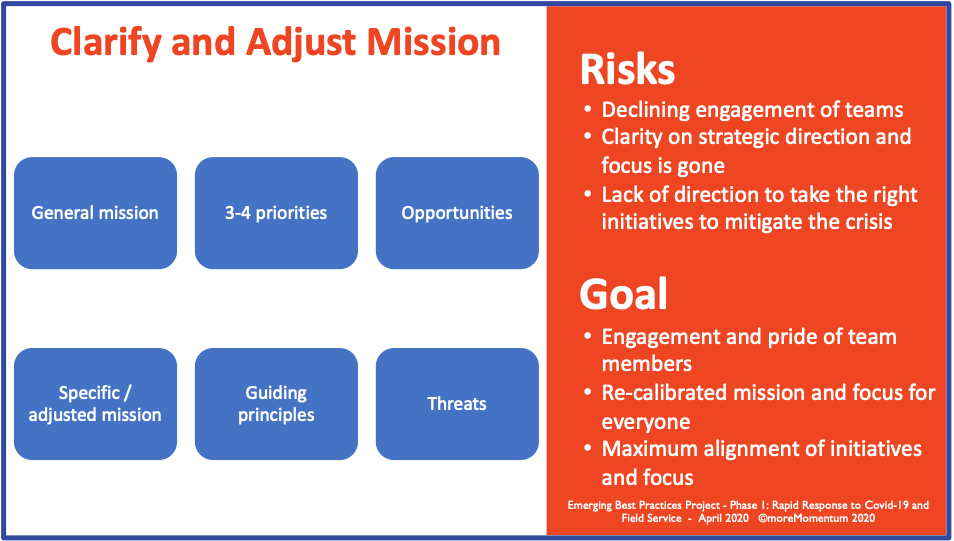 phase-1-rapid-response-covid-structure-clarify-adjust-mission