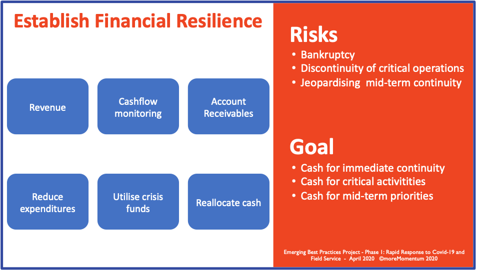 phase-1-rapid-response-covid-structure-establish-financial-resilience